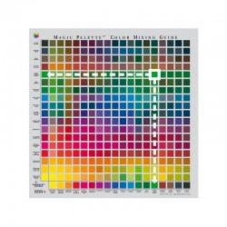 Guides de mélange de la couleur Magic palette