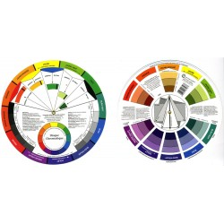 Disques chromatiques Color Wheel